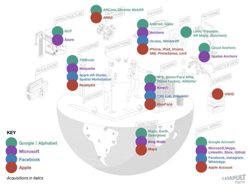 AR企業マップ